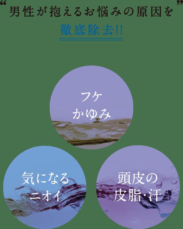 男性が抱えるお悩みの原因を徹底除去!!